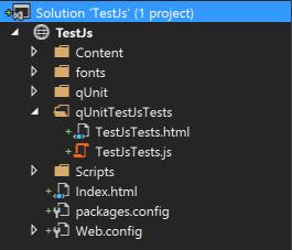 Figure 1 - Unit Test Folder Structure
